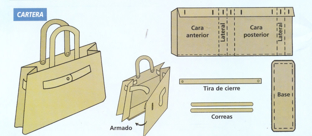 7c9621863 Moldes Para Hacer Bolsos O Carteras De Tela | The Art of Mike Mignola